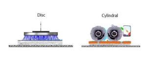 sistemas de limpieza nilfisk